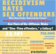 RecidivismRates1